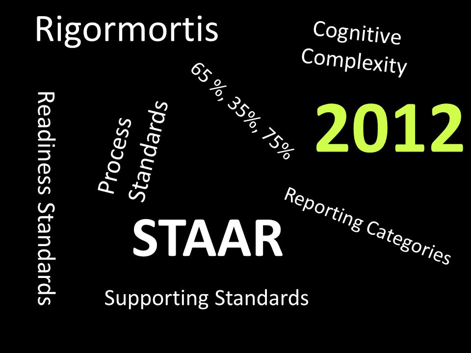 Rigormortis Cognitive Complexity Reporting Categories Readiness Standards 2012 Process Standards Supporting Standards STAAR 65 %, 35%, 75%