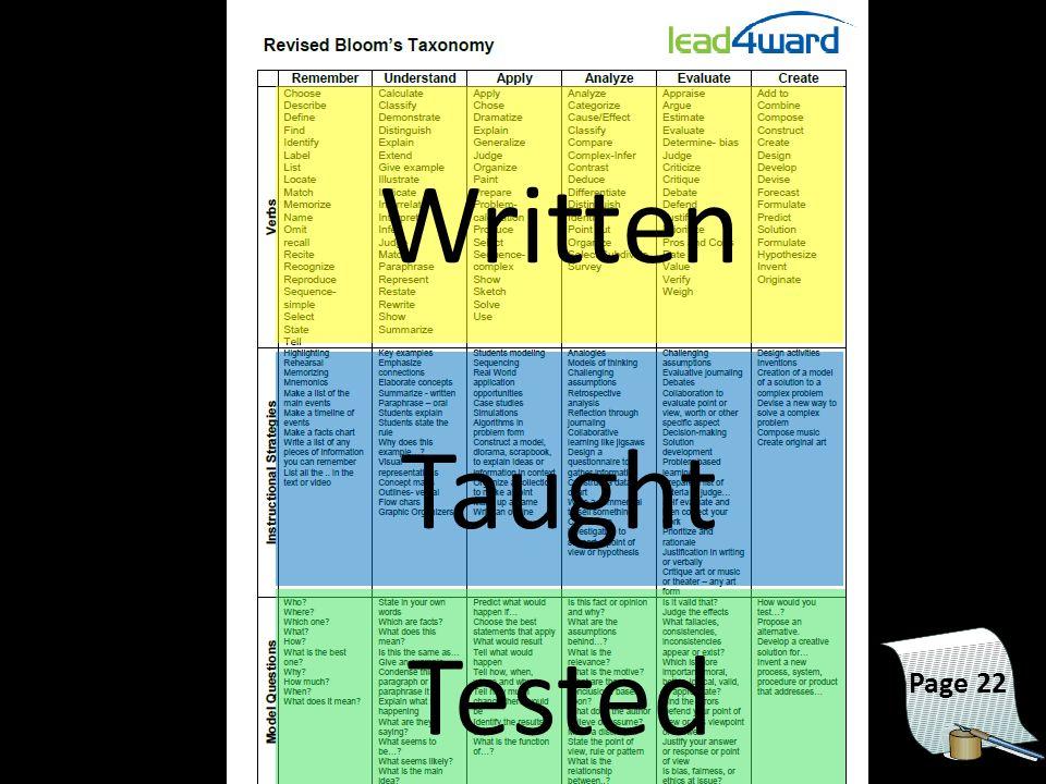 Describe Compare Classify Measure