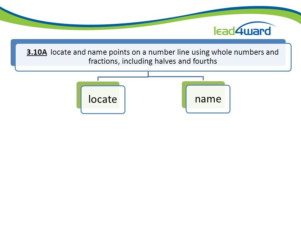 3.10A locate and name points on a number line using whole numbers and fractions, including halves and fourths