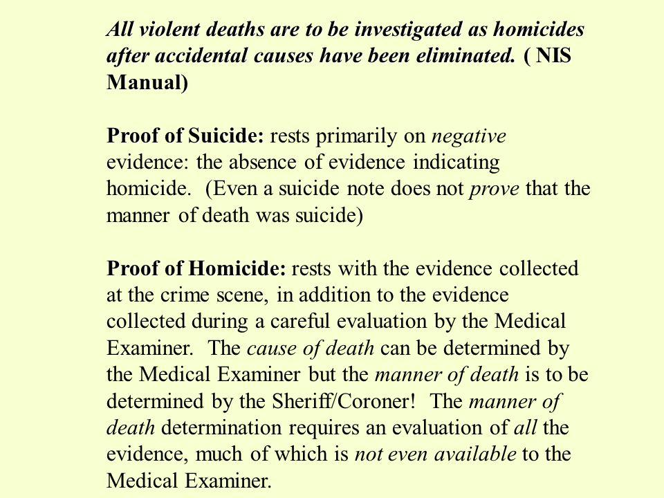 Homicide or Suicide?