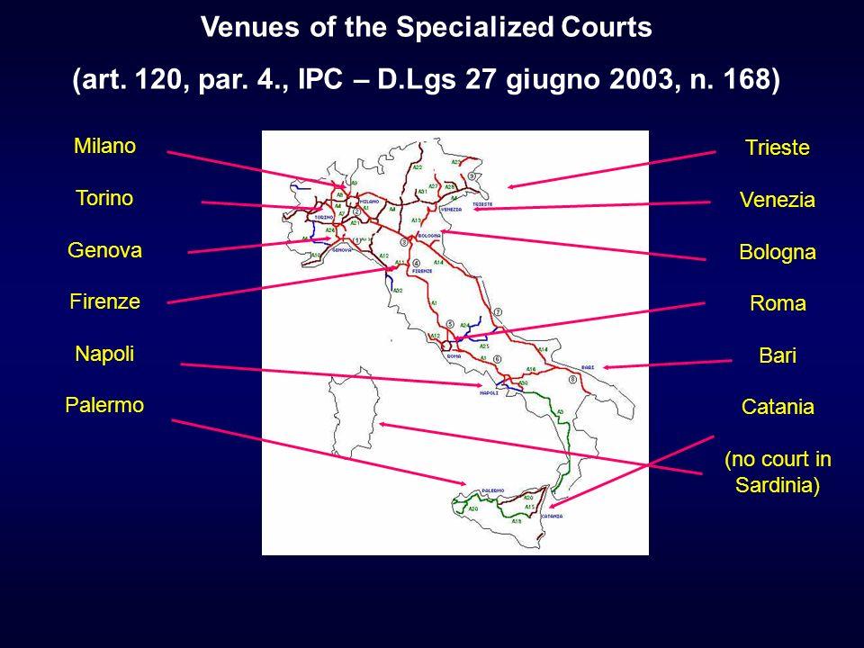 Venues of the Specialized Courts (art. 120, par. 4., IPC – D.Lgs 27 giugno 2003, n. 168) Trieste Venezia Bologna Roma Bari Catania (no court in Sardin