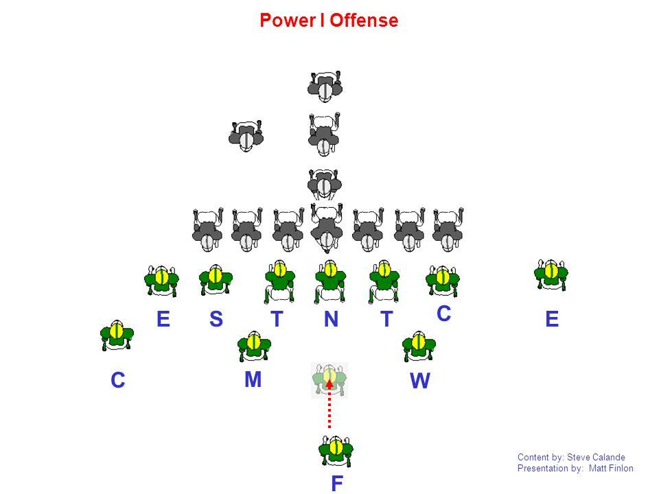 Content by: Steve Calande Presentation by: Matt Finlon NTT E E C F W M S C Power I Offense