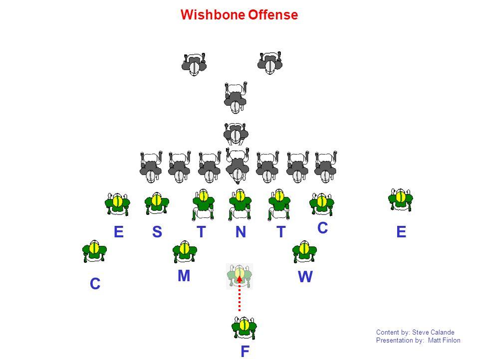 Content by: Steve Calande Presentation by: Matt Finlon NTT E E C F W M S C Wishbone Offense