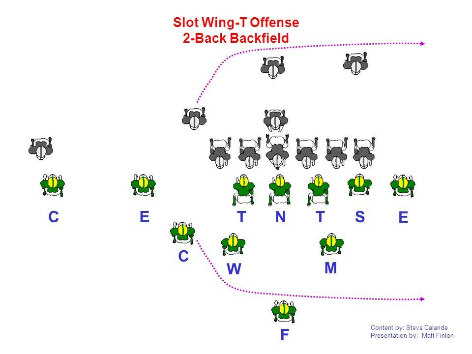 Content by: Steve Calande Presentation by: Matt Finlon NTTEEC CF W M S Slot Wing-T Offense 2-Back Backfield