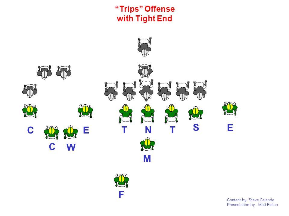 Content by: Steve Calande Presentation by: Matt Finlon NTT EEC CF W MS Trips Offense with Tight End