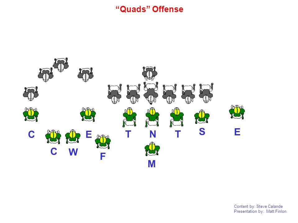 Content by: Steve Calande Presentation by: Matt Finlon NTT EEC CF W MS Quads Offense