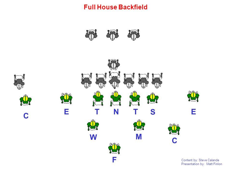 Content by: Steve Calande Presentation by: Matt Finlon NTT E E CF W M S C Full House Backfield