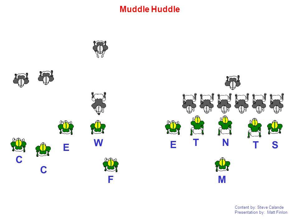 Content by: Steve Calande Presentation by: Matt Finlon NTT E E CF W M S C Muddle Huddle