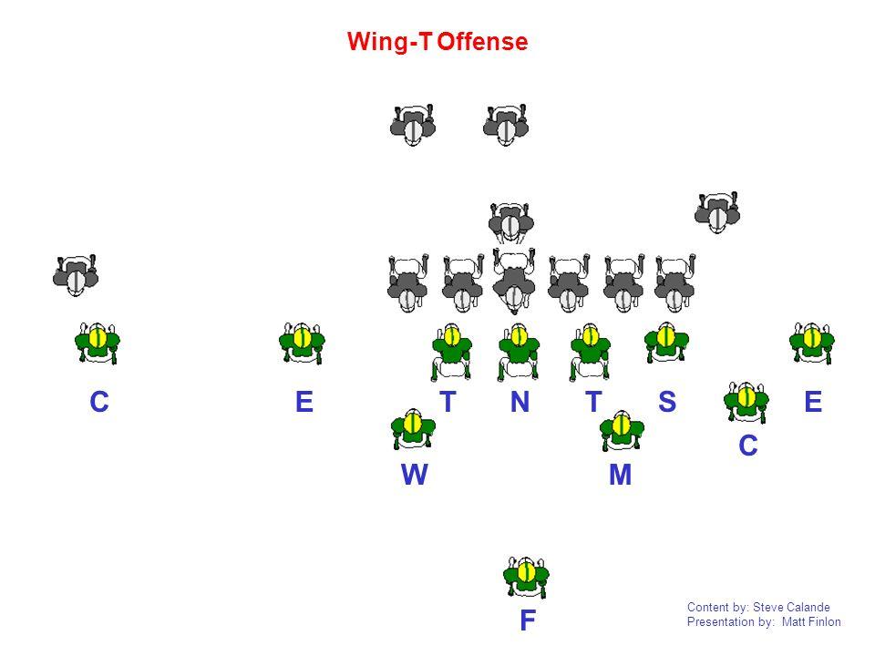 Content by: Steve Calande Presentation by: Matt Finlon NTTEEC CF W M S Wing-T Offense