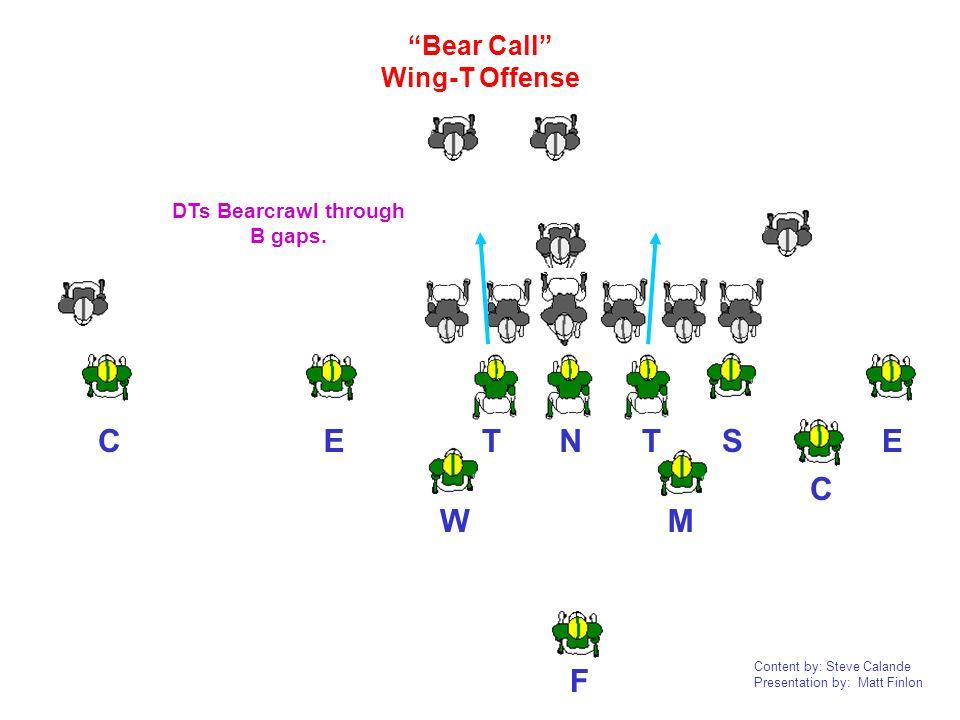 Content by: Steve Calande Presentation by: Matt Finlon NTTEEC CF W M S Bear Call Wing-T Offense DTs Bearcrawl through B gaps.