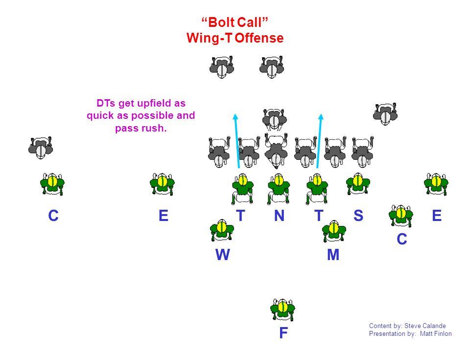 Content by: Steve Calande Presentation by: Matt Finlon NTTEEC CF W M S Bolt Call Wing-T Offense DTs get upfield as quick as possible and pass rush.