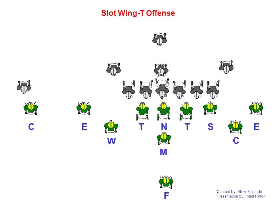Content by: Steve Calande Presentation by: Matt Finlon NTTEEC CF W M S Slot Wing-T Offense