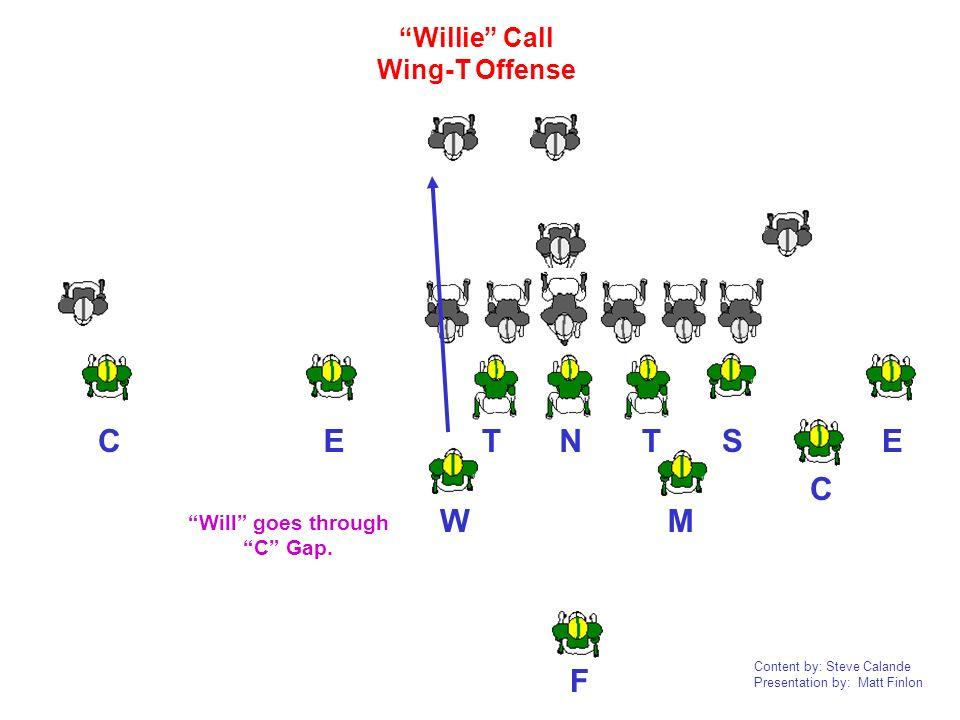 Content by: Steve Calande Presentation by: Matt Finlon NTTEEC CF W M S Willie Call Wing-T Offense Will goes through C Gap.