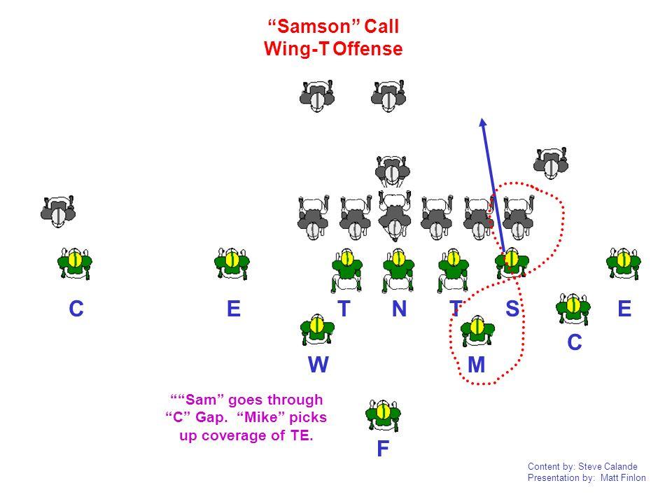 Content by: Steve Calande Presentation by: Matt Finlon NTTEEC C F W M S Samson Call Wing-T Offense Sam goes through C Gap. Mike picks up coverage of T