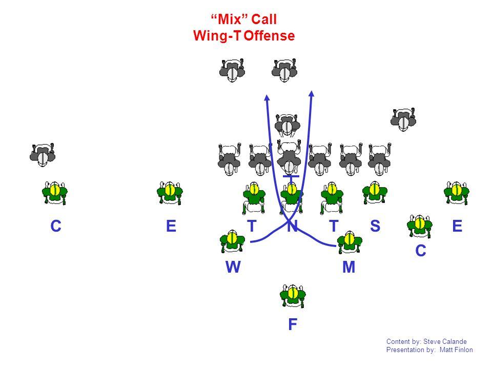 Content by: Steve Calande Presentation by: Matt Finlon NTTEEC C W M S Mix Call Wing-T Offense F