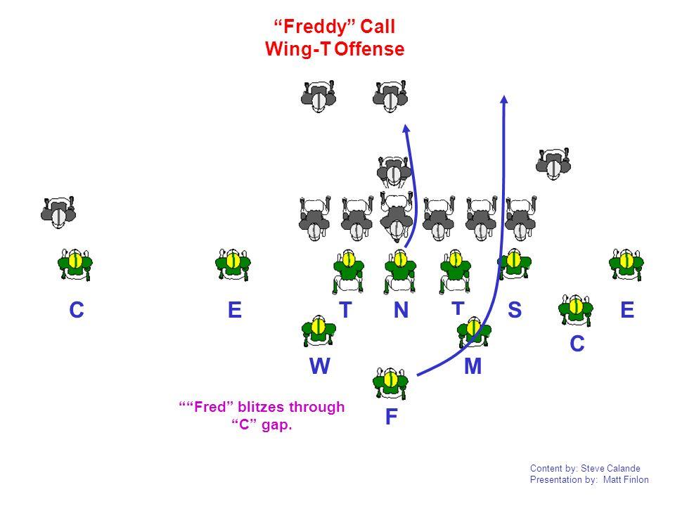 Content by: Steve Calande Presentation by: Matt Finlon NTTEEC CF W M S Freddy Call Wing-T Offense Fred blitzes through C gap.
