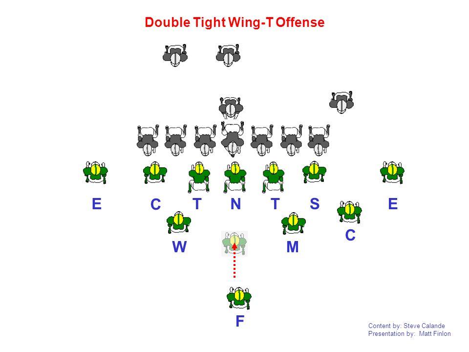Content by: Steve Calande Presentation by: Matt Finlon NTTEE CF WM SC Double Tight Wing-T Offense
