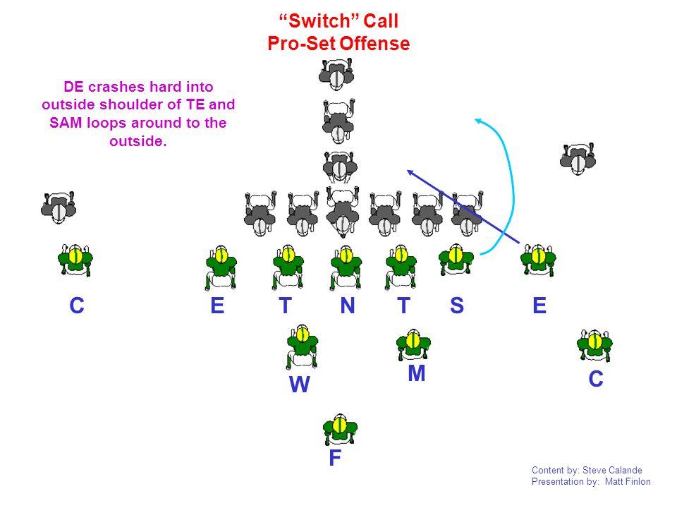 Content by: Steve Calande Presentation by: Matt Finlon NTTEEC C FM S Switch Call Pro-Set Offense DE crashes hard into outside shoulder of TE and SAM l