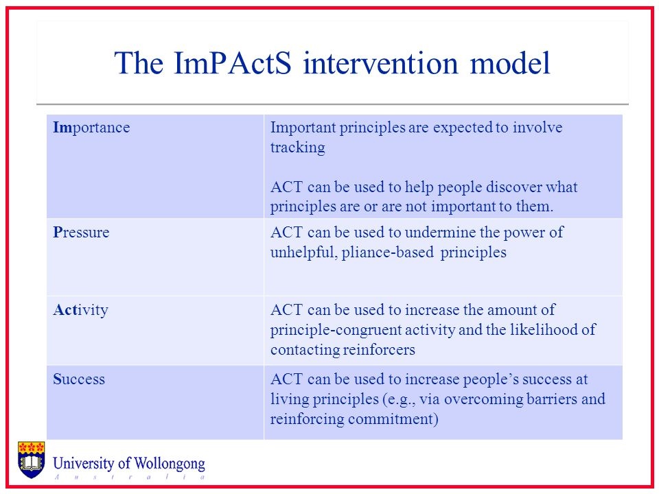 The ImPActS intervention model ImportanceImportant principles are expected to involve tracking ACT can be used to help people discover what principles
