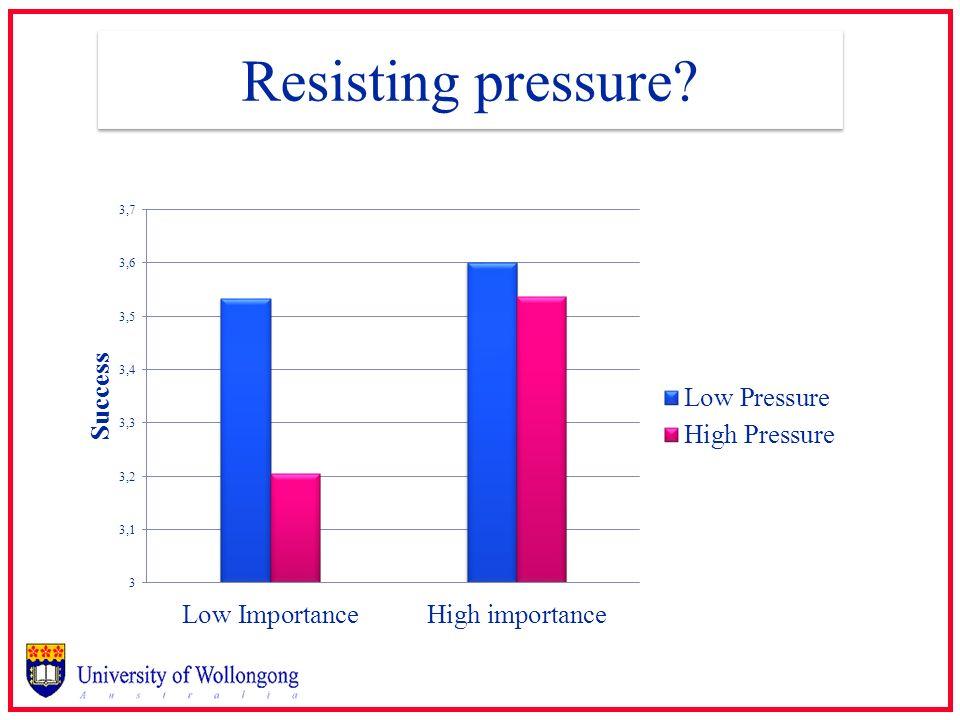Resisting pressure?