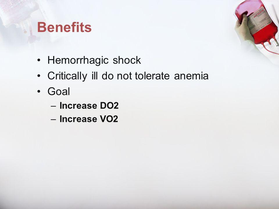 Benefits Hemorrhagic shock Critically ill do not tolerate anemia Goal –Increase DO2 –Increase VO2