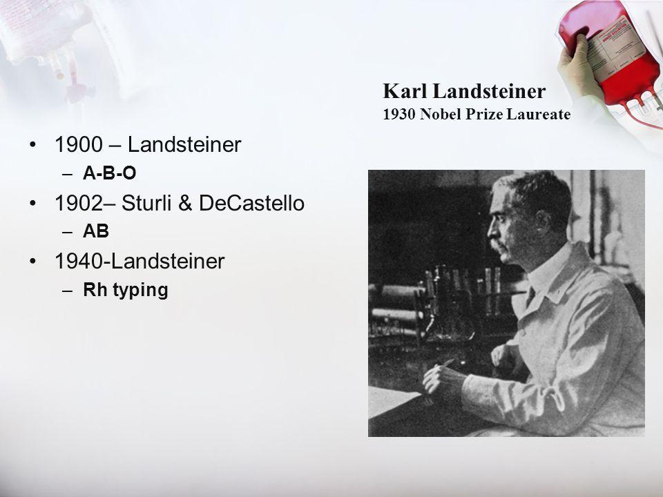 Karl Landsteiner 1930 Nobel Prize Laureate 1900 – Landsteiner –A-B-O 1902– Sturli & DeCastello –AB 1940-Landsteiner –Rh typing