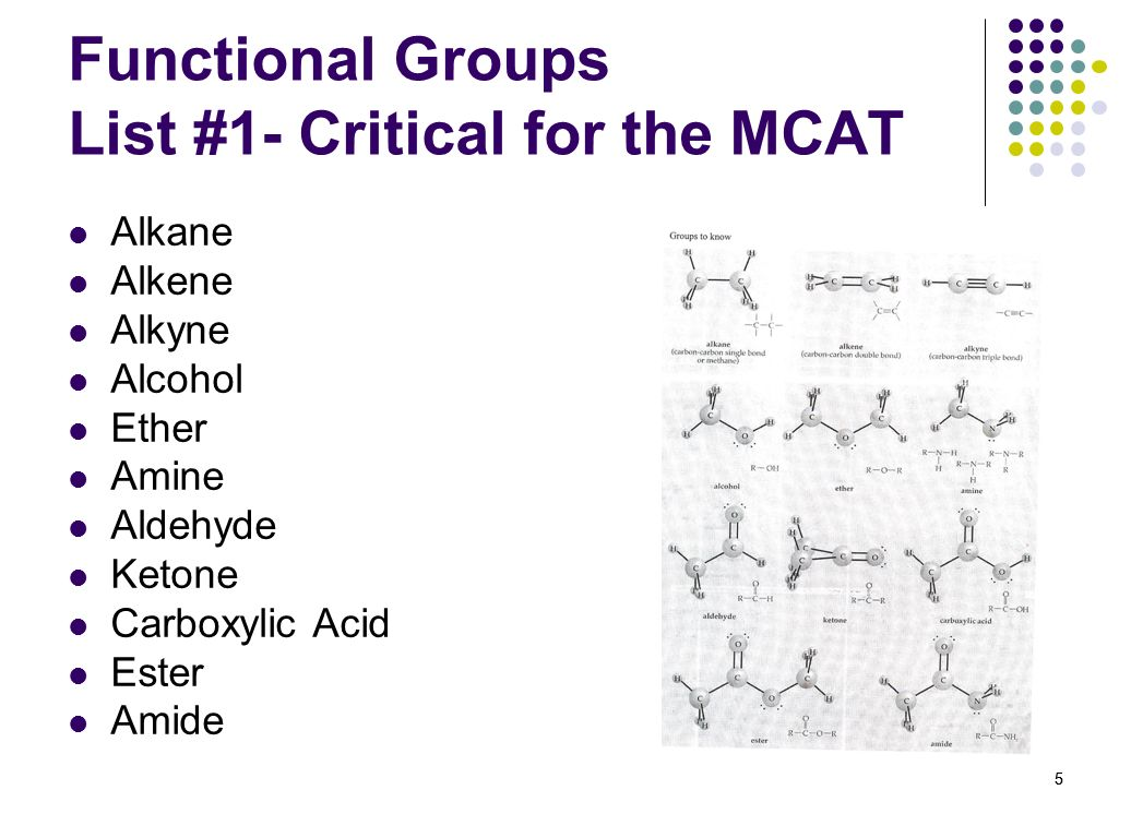 Priority List of Functional Groups For Nomenclature 5 Functional Groups List 1
