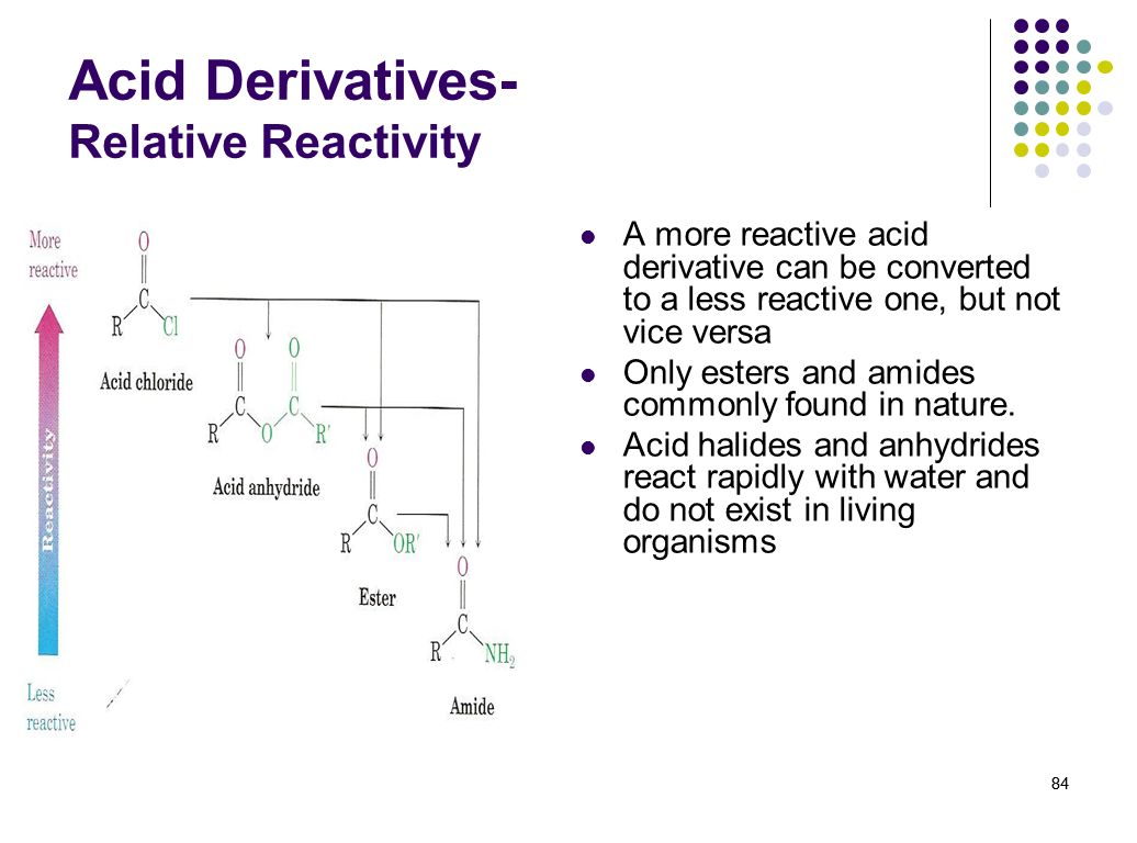 84 Acid Derivatives- Relative Reactivity A more reactive acid derivative can be converted to a less reactive one, but not vice versa Only esters and a