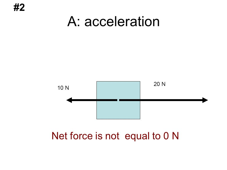 A: acceleration 10 N 20 N #2 Net force is not equal to 0 N