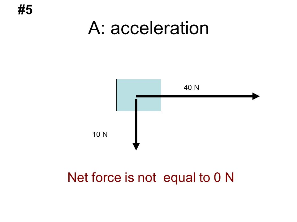 A: acceleration 10 N 40 N #5 Net force is not equal to 0 N