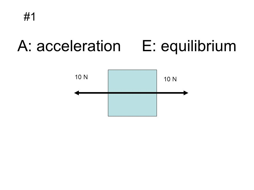 A: acceleration E: equilibrium 10 N #1