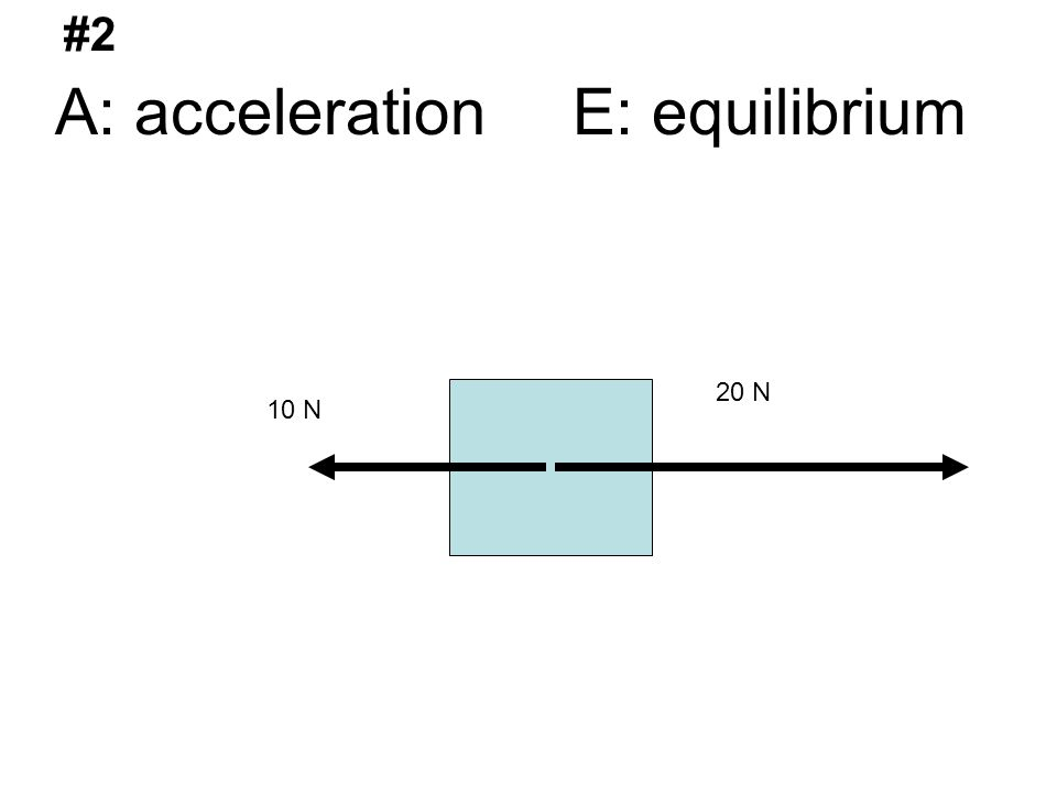 A: acceleration E: equilibrium 10 N 20 N #2 A: acceler ation