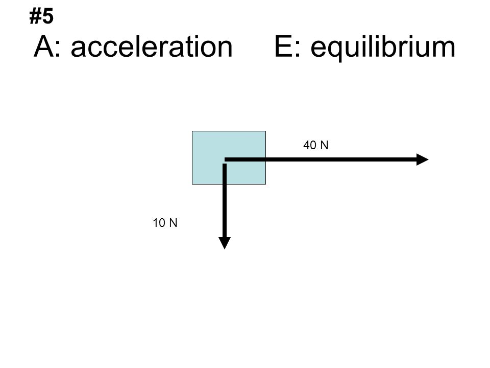 A: acceleration E: equilibrium 10 N 40 N #5