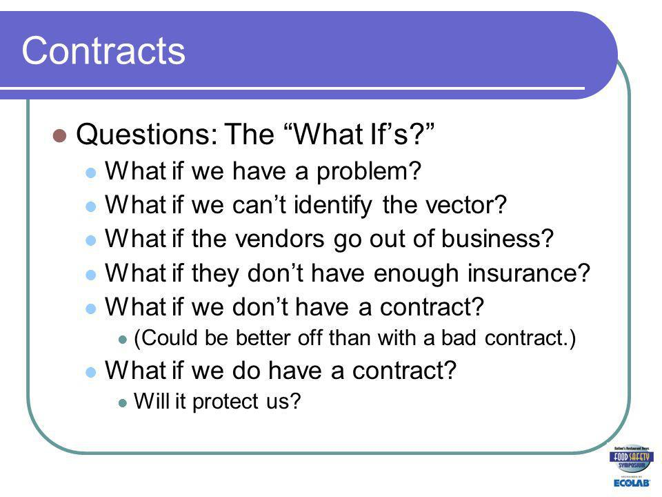 Contracts Questions: The What Ifs. What if we have a problem.