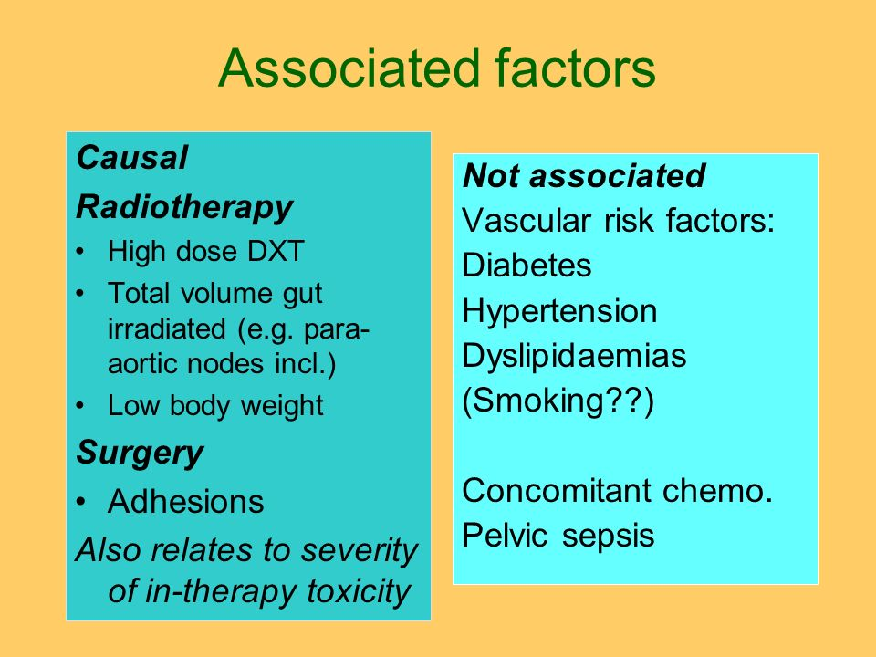 Associated factors Causal Radiotherapy High dose DXT Total volume gut irradiated (e.g. para- aortic nodes incl.) Low body weight Surgery Adhesions Als