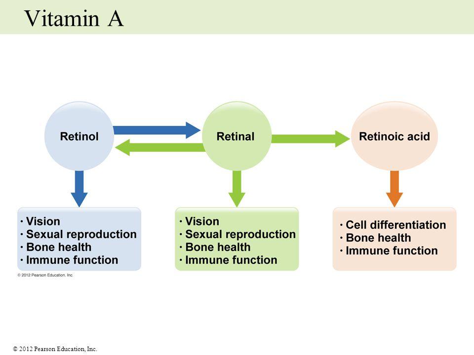 © 2012 Pearson Education, Inc. Vitamin A