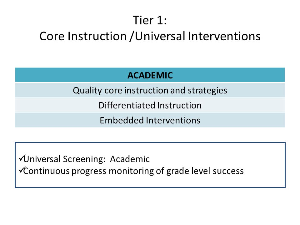 Tier 1: Core Instruction /Universal Interventions ACADEMIC Quality core instruction and strategies Differentiated Instruction Embedded Interventions Universal Screening: Academic Continuous progress monitoring of grade level success