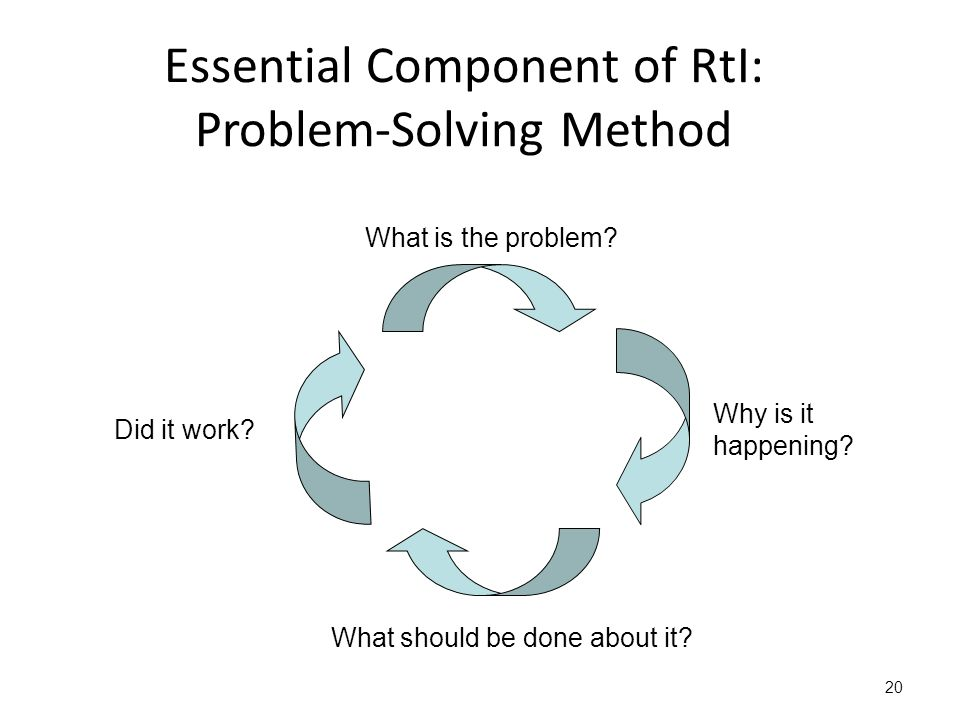 20 Essential Component of RtI: Problem-Solving Method What is the problem? Why is it happening? What should be done about it? Did it work?