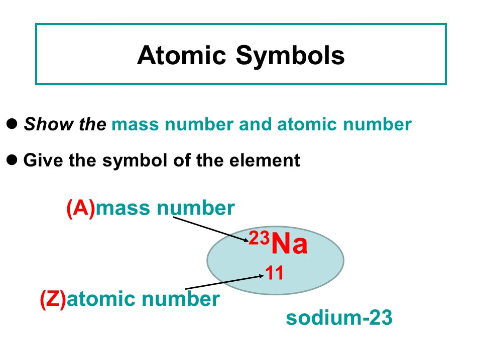 Mass Number, A (nucleon number) Counts the number of protons and neutrons in an atom A= p + + n 0 Protons and neutrons (together) are callednucleons.