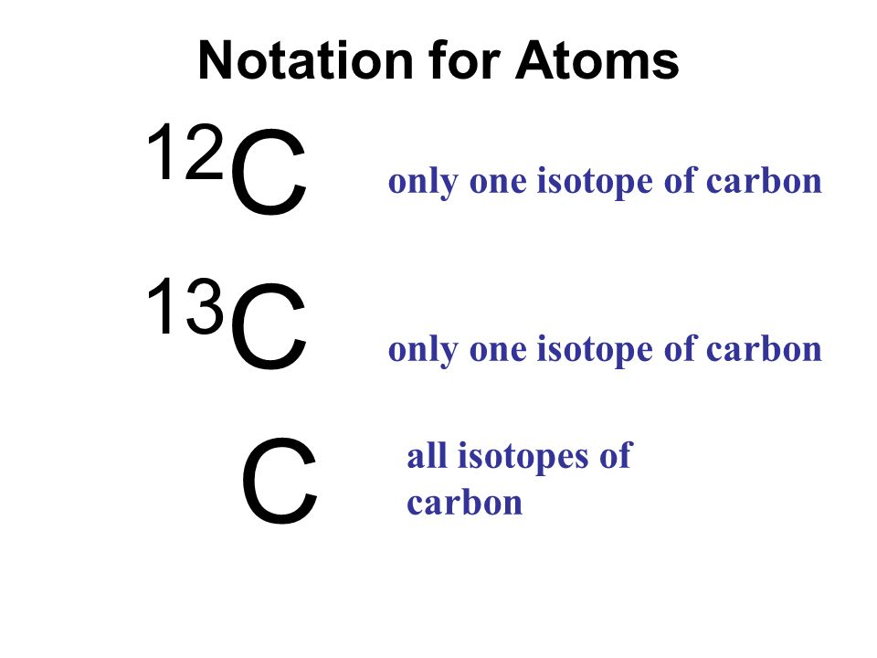 Atomic Symbols Show the mass number and atomic number Give the symbol of the element 23 Na 11 (Z)atomic number (A)mass number sodium-23