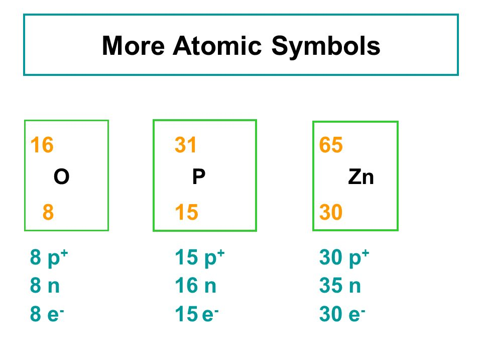 Basic Definitions atomic number = number of protons in the nucleus; mass number = sum of protons + neutrons in the nucleus isotopic mass = mass of a s