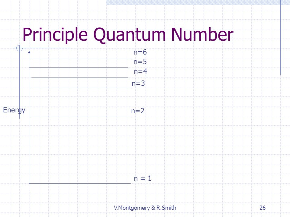 V.Montgomery & R.Smith26 Principle Quantum Number n = 1 n=2 n=3 n=4 n=5 n=6 Energy