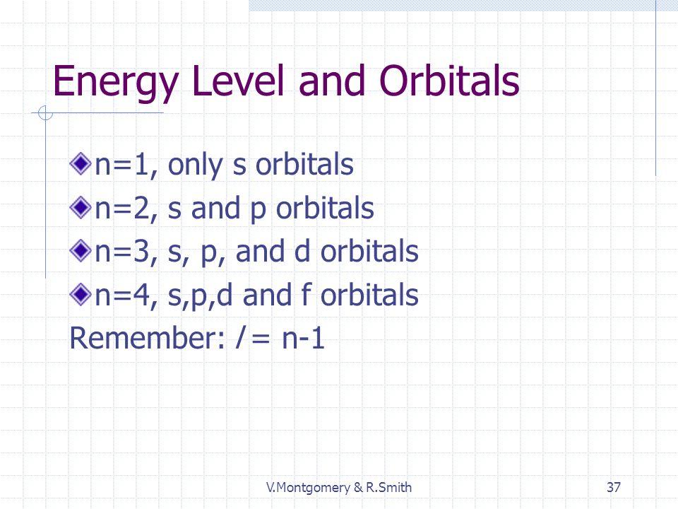 V.Montgomery & R.Smith37 Energy Level and Orbitals n=1, only s orbitals n=2, s and p orbitals n=3, s, p, and d orbitals n=4, s,p,d and f orbitals Reme