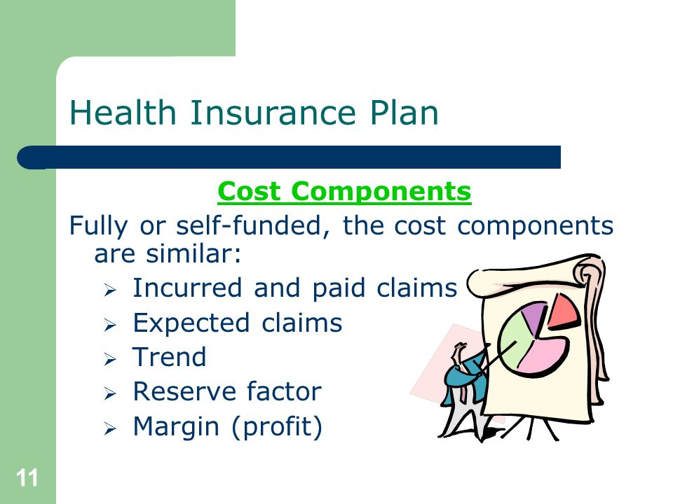 11 Health Insurance Plan Cost Components Fully or self-funded, the cost components are similar: Incurred and paid claims Expected claims Trend Reserve