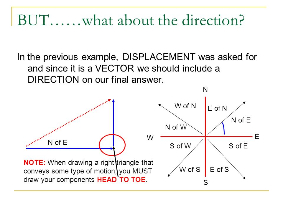 BUT……what about the direction? In the previous example, DISPLACEMENT was asked for and since it is a VECTOR we should include a DIRECTION on our final