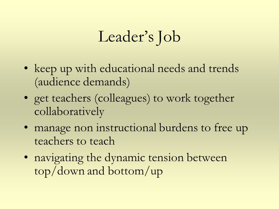 Leaders Job keep up with educational needs and trends (audience demands) get teachers (colleagues) to work together collaboratively manage non instruc
