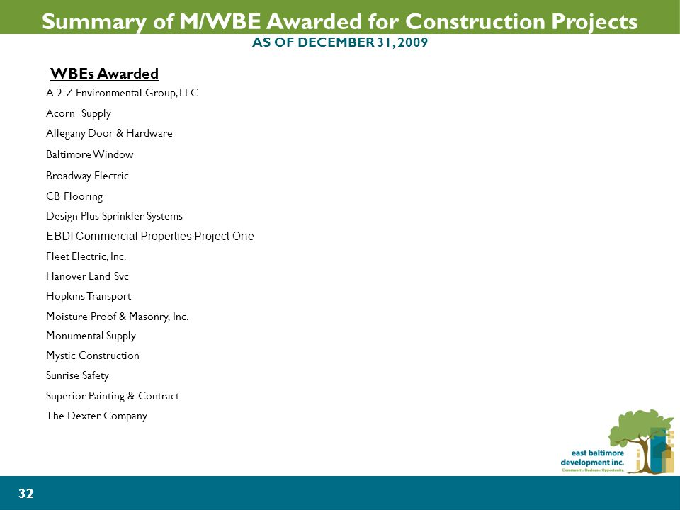 32 Summary of M/WBE Awarded for Construction Projects AS OF DECEMBER 31, 2009 WBEs Awarded A 2 Z Environmental Group, LLC Acorn Supply Allegany Door & Hardware Baltimore Window Broadway Electric CB Flooring Design Plus Sprinkler Systems EBDI Commercial Properties Project One Fleet Electric, Inc.