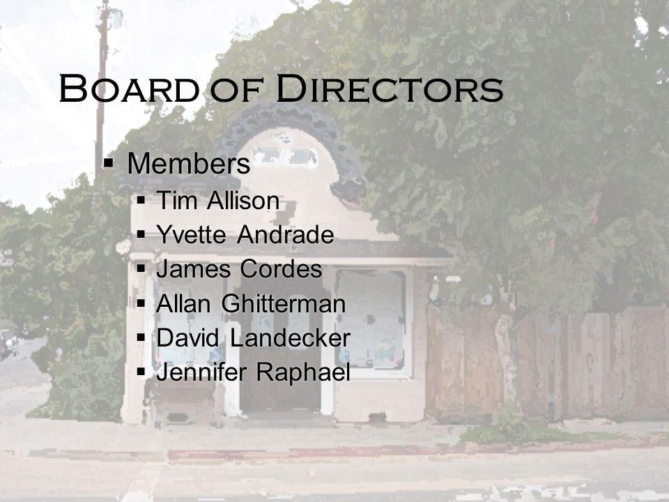 Board of Directors Officers Philip Sinco, President Garry Tetalman, President-Elect David Thurber, Vice President Molora Vadnais, Secretary Barbara Tz