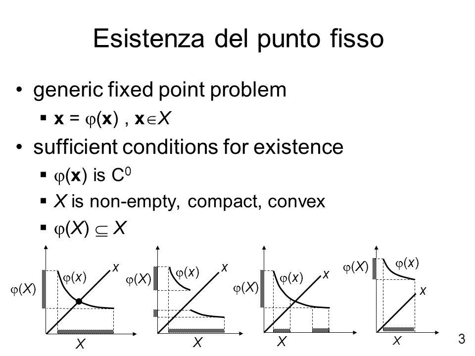 3 Esistenza del punto fisso generic fixed point problem x = (x), x X sufficient conditions for existence (x) is C 0 X is non-empty, compact, convex (X) X (X) (x) X X x X x (X) (x) x (X) (x) X x