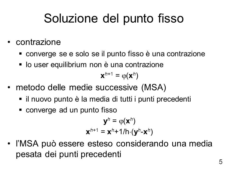 5 Soluzione del punto fisso contrazione converge se e solo se il punto fisso è una contrazione lo user equilibrium non è una contrazione x h+1 = (x h